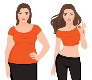 4 Acupuncture Points For Weight Loss Online Learning